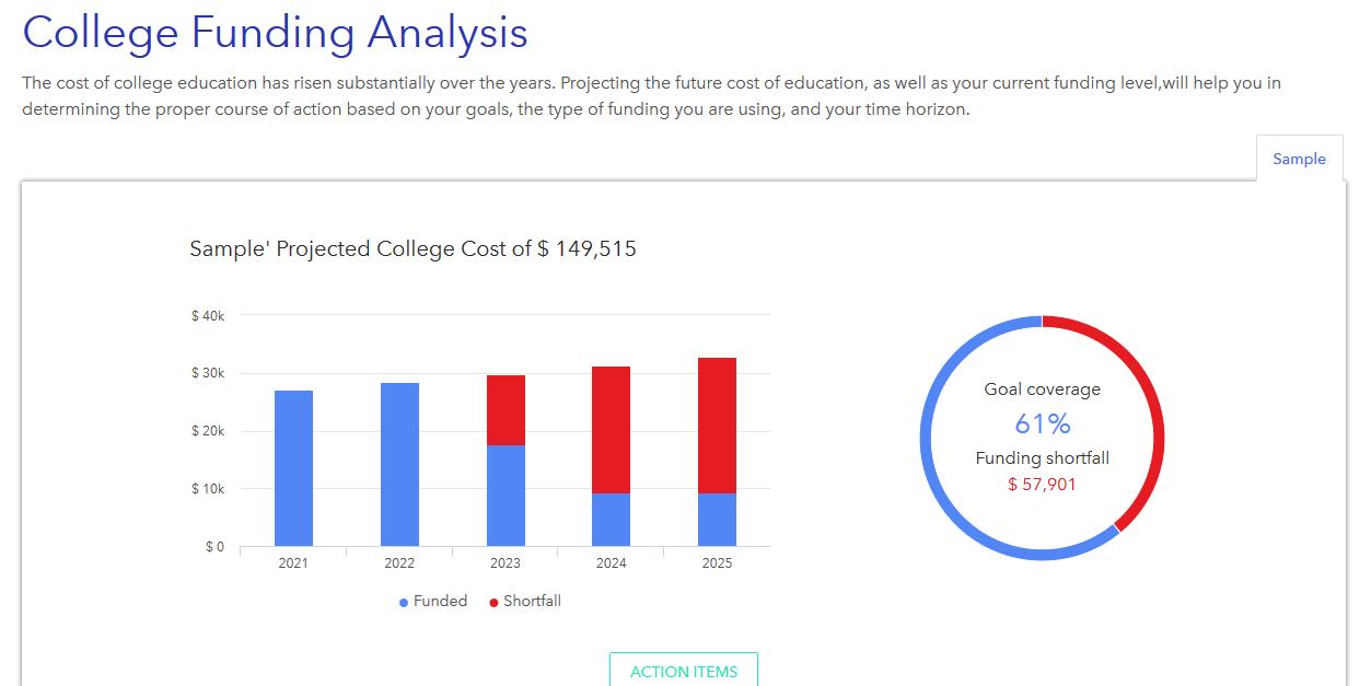 college fund planning