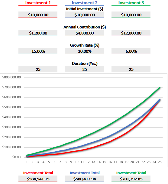 compounding interest chart.png