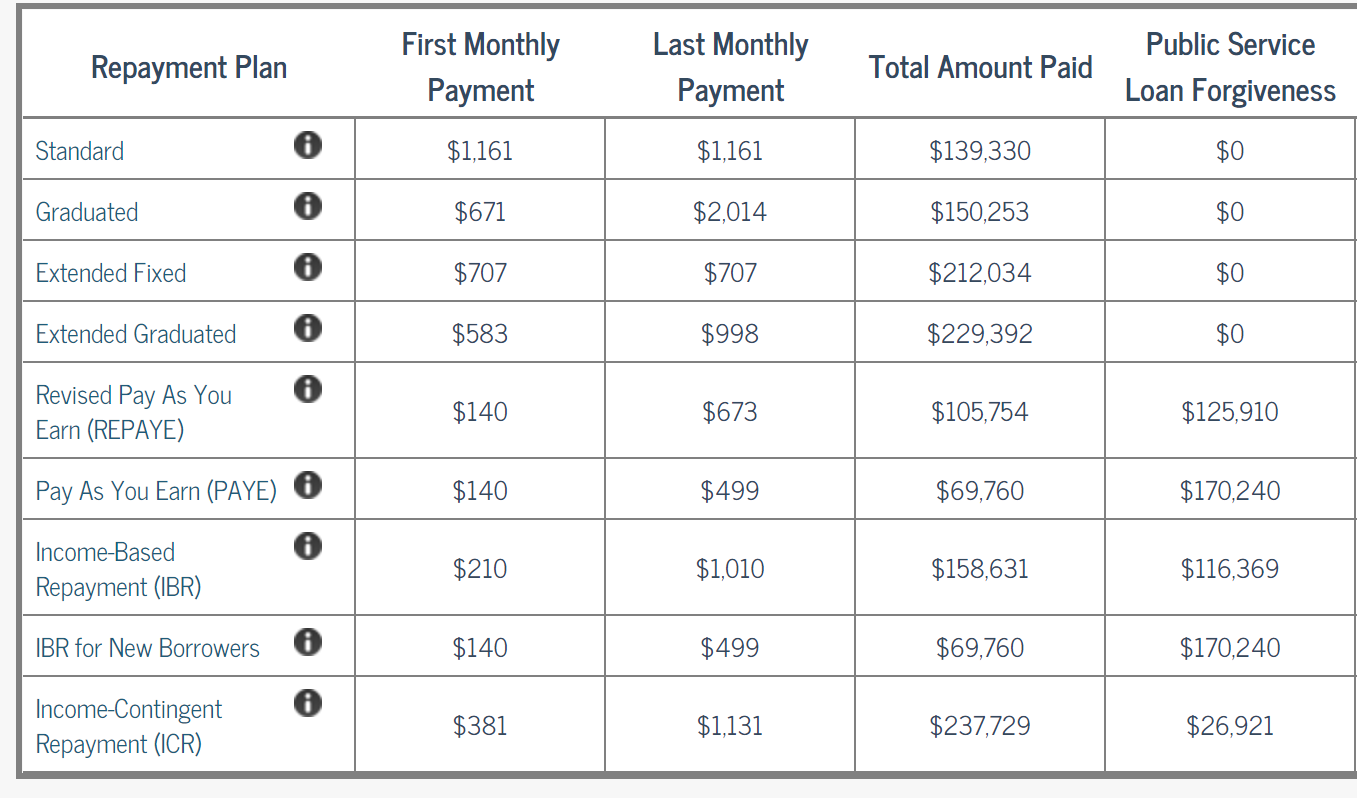 monthly payment comparison student loans2.png
