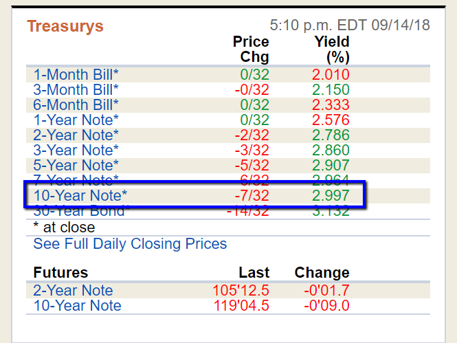 current_10-yr_treasury.png