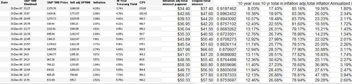 treasury_returns_pseadsheet.png