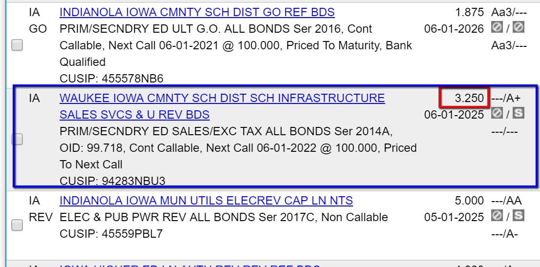 Looking for an Iowa Municipal Bond Fund? It Doesn't Exist