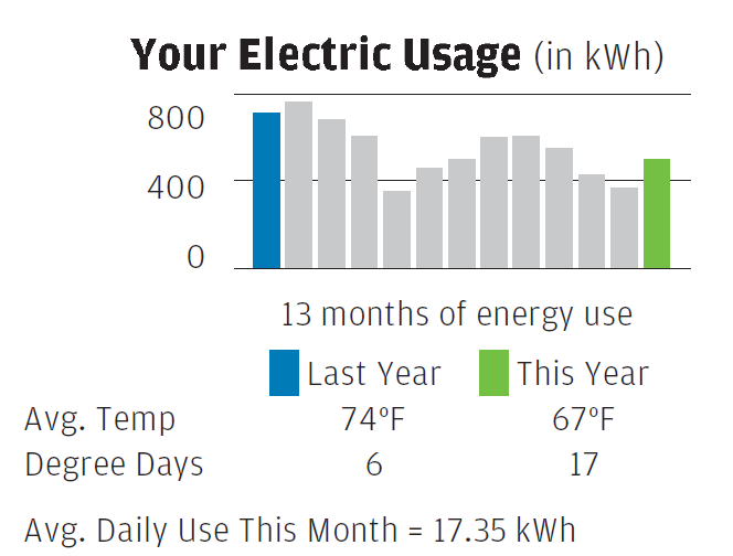 electric_usage.png