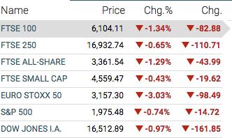 stock markets global september 18th