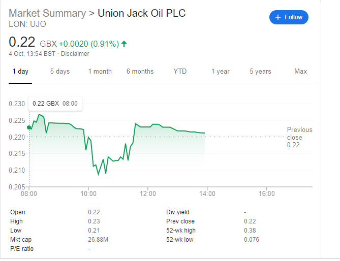UJO share price oct 4