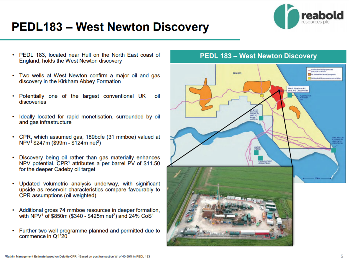 Reabold Resources West Newton 1