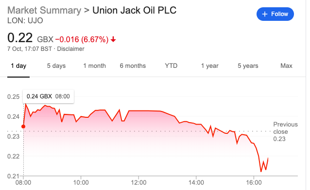 UJO share price October 7 2019