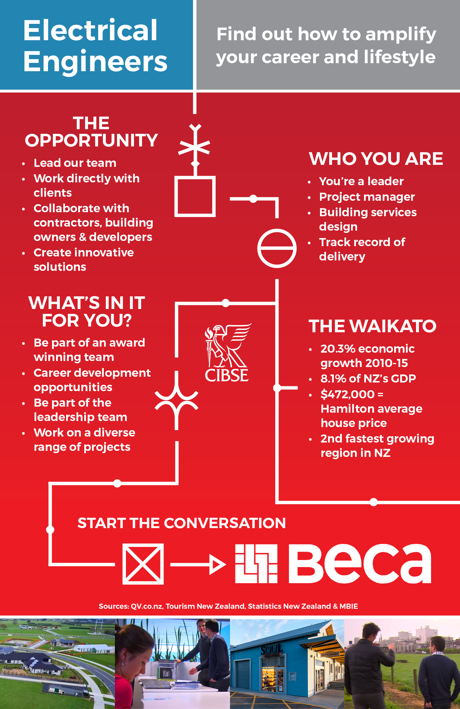 Beca Electrical infographic.jpg