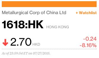 MCC Hong Kong listing quotation - source: bloomberg.com