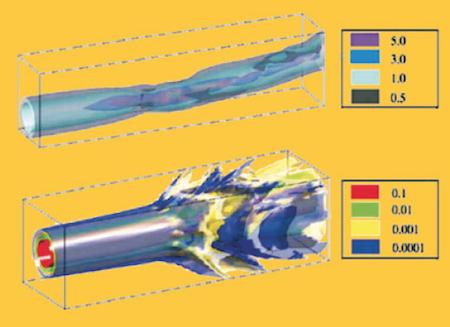 Lasers running through a medium