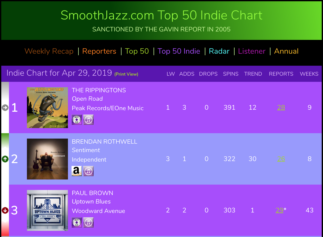Indie Top 50 Apr 29 2019.png