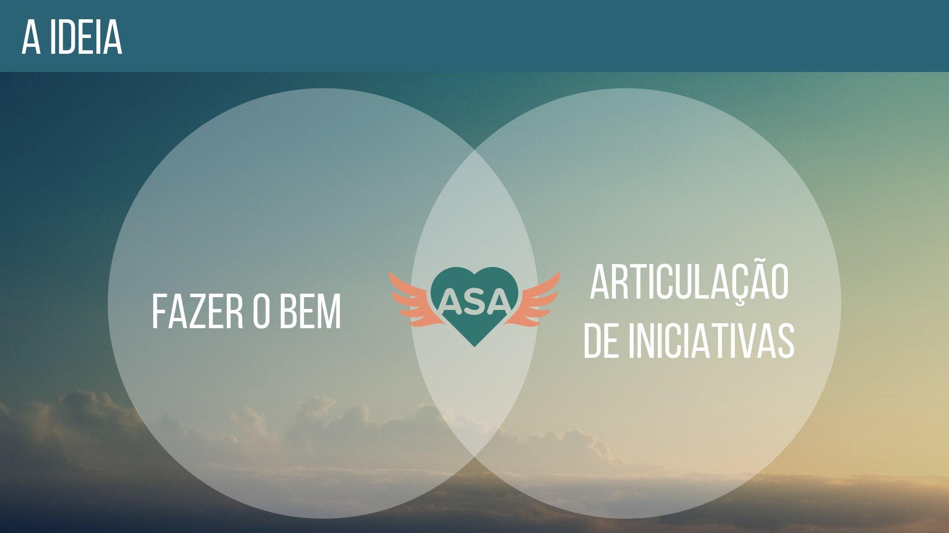 Apresentação ASA SOMAR set2016.013.jpeg