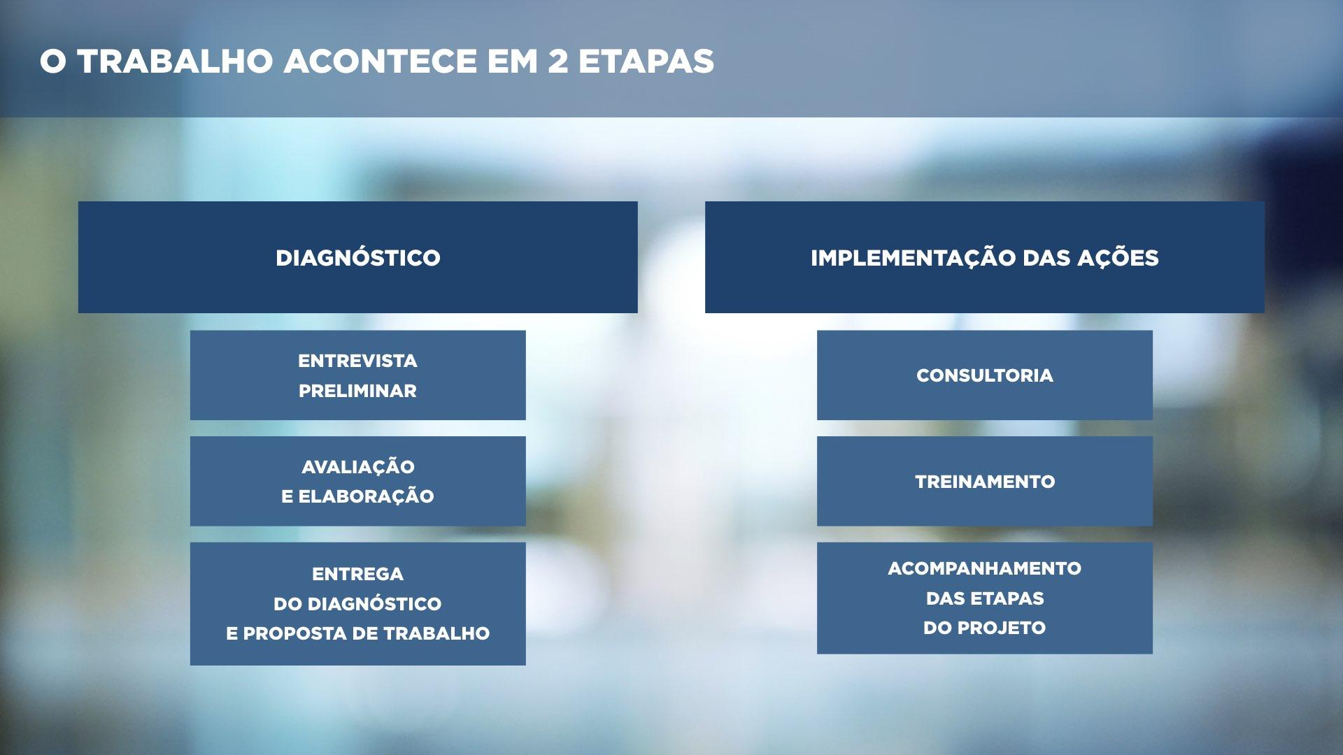 L-apres ACIB Consultoria CURTA - portfolio jun2016.009.jpeg