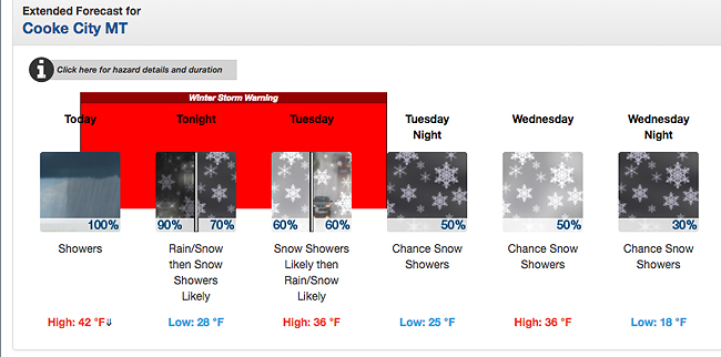 Winter Storm Warning for the mountains of northern Yellowstone. :)