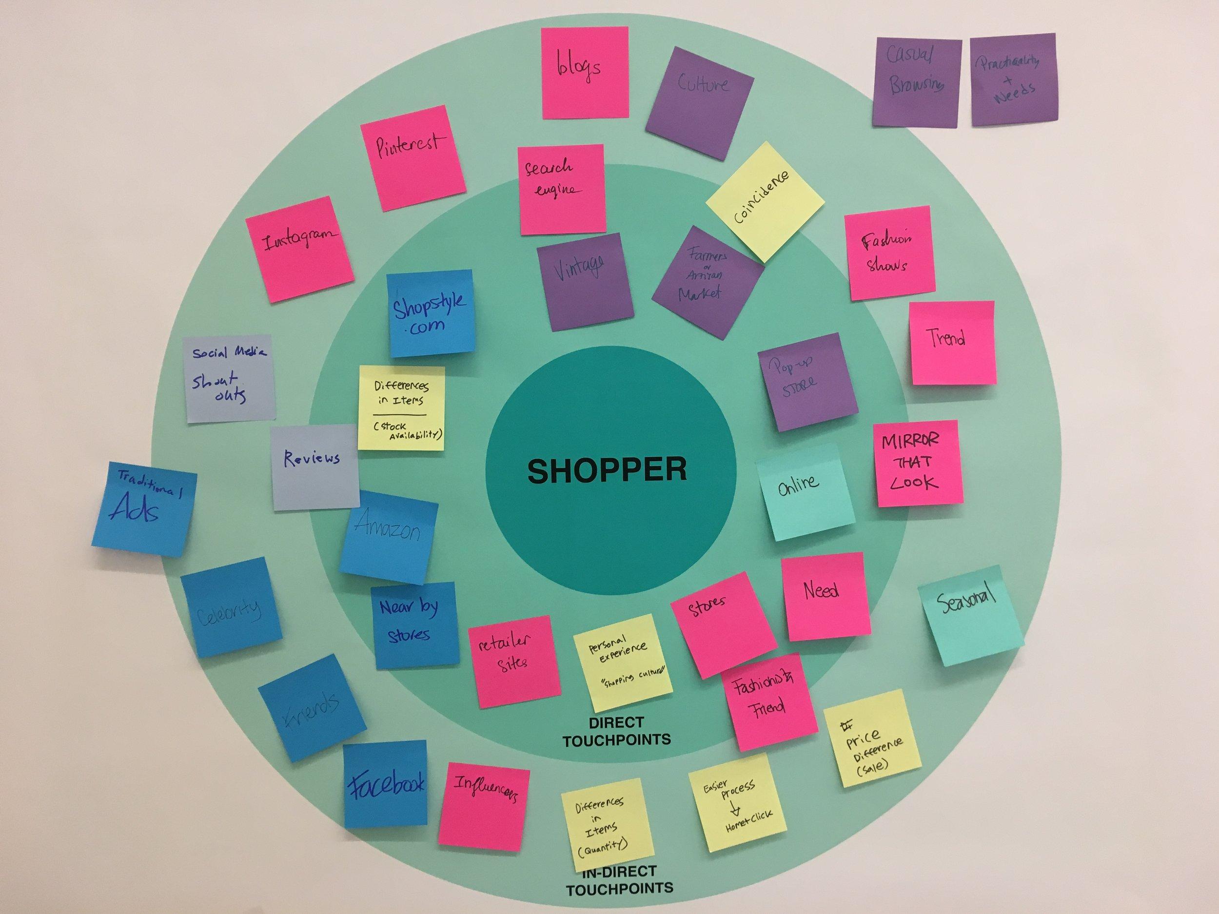 Ecosystem - Shopper.jpg