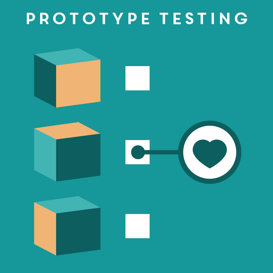 PROTOTYPE TESTING 原型測試   Building a prototype of a concept is not enough without testing it with real users. Some research methods are used in combination with prototype testing to collect user feedback for concept refinement, such as interview, co-creation, observation and more.