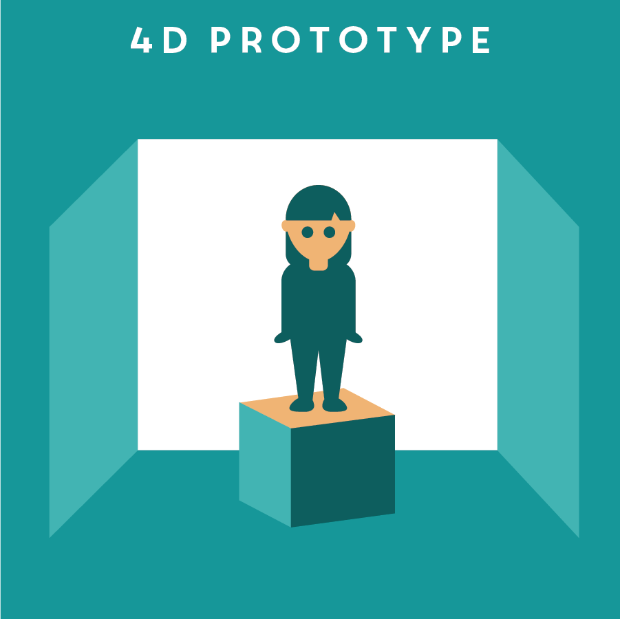 4D PROTOTYPE 4D空間體驗   Some designs require 4D prototypes to represent the intangible elements within a physical space, such as services,experiences and human interactions. A 4D prototype can be created with a low budget by utilizing simple tools like foamcore, color tape, monitors and projectors.  Here is an example of a 4D prototype.