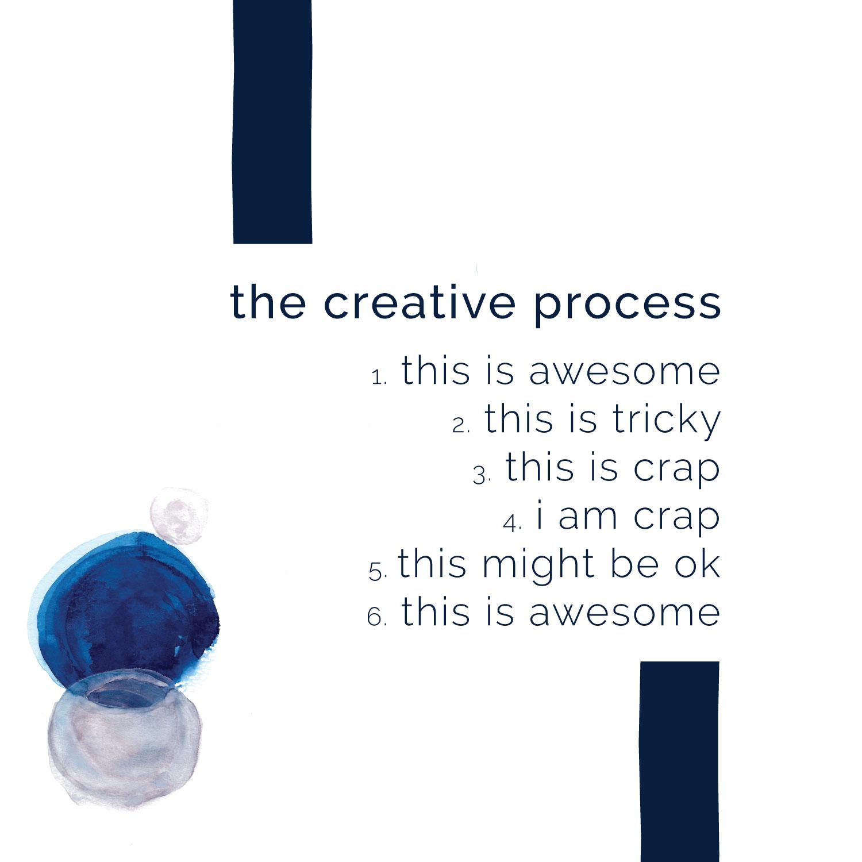 create_on_purpose_sq_1.jpg