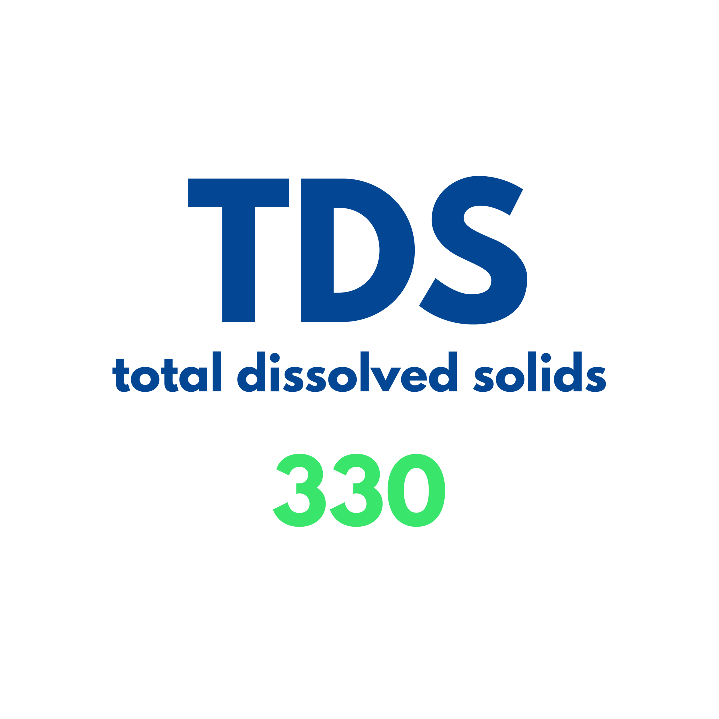 Mineral Content Components_TDS Blue.png