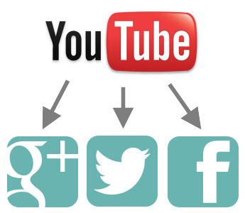Share-YouTube-Videos-on-Facebook-Twitter-Google+.jpg