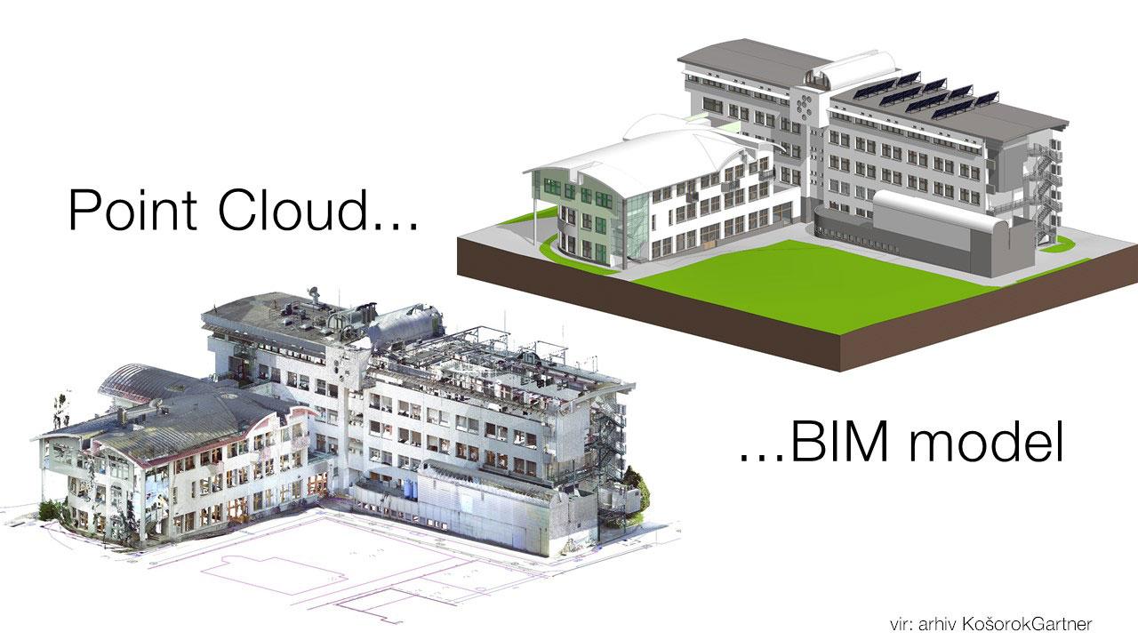 iz oblaka točk (Point Cloud) v BIM model obstoječega stanja