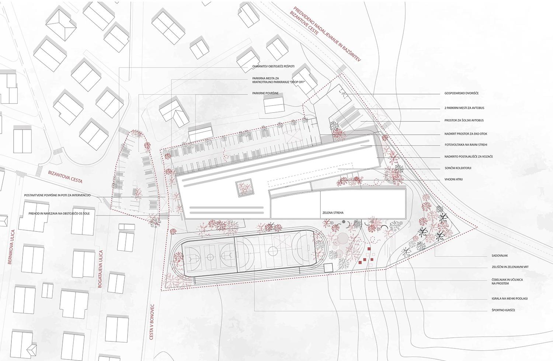 Umestitev šole v grajeni prostor