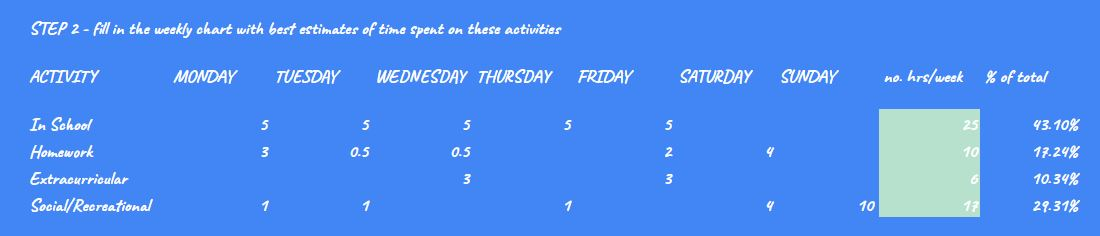 STEP 2. - For EACH DAY of an 'average week' (one with the most typical schedule), figure out how many hours are spent on each of the following categories and enter that number in the respective day: