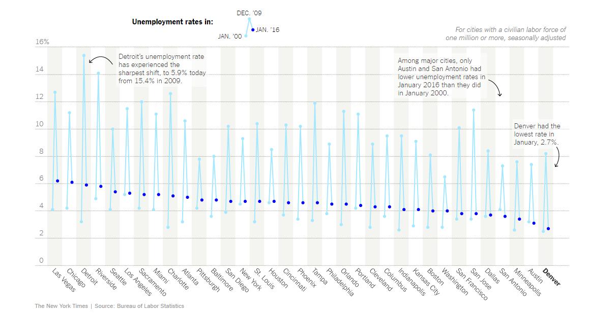 unemployment-1050 (1).png