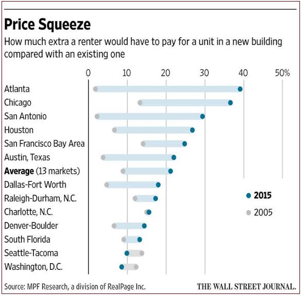 price sqeeze.png