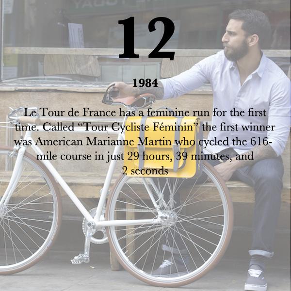History of the Tour de France