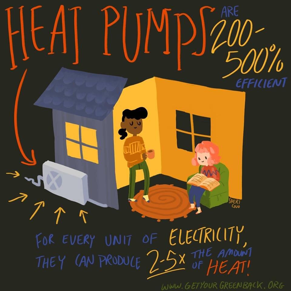 HeatPumpsEfficient--Sheri Guo.jpg