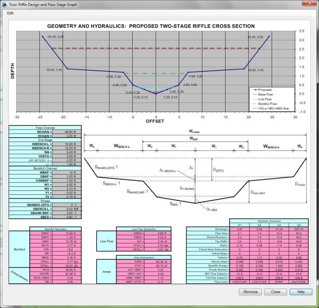 StreamNCD™  cross section input deck