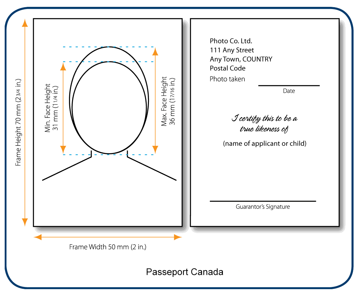 Photos passeport_passeport_Canada.jpg