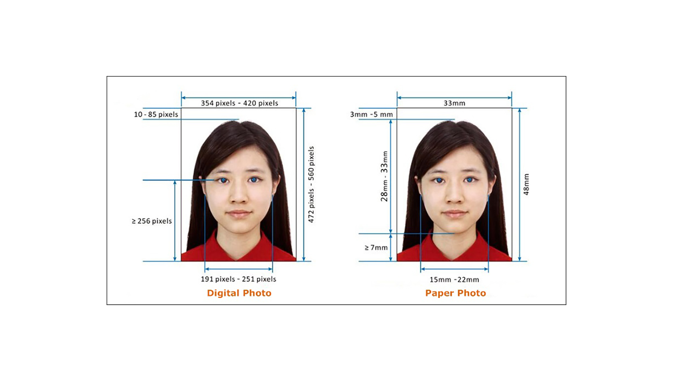 China visa photo requirements - Exigences relatives aux photos de visa pour la Chine.