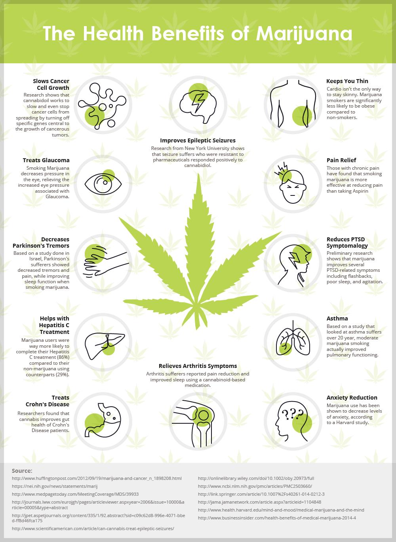 Massachusetts dispensaries. Recreational sales. Medical benefits of cannabis. CBD.