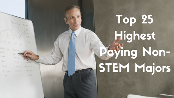See the list below for the top paid non-STEM majors ranked from highest to lowest.
