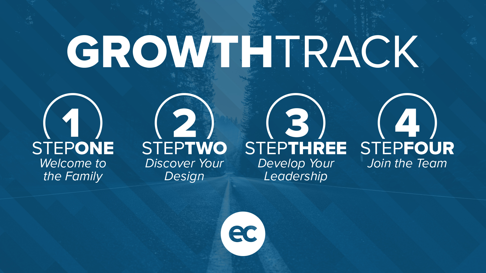 Growth Track Slide_Overview.jpg