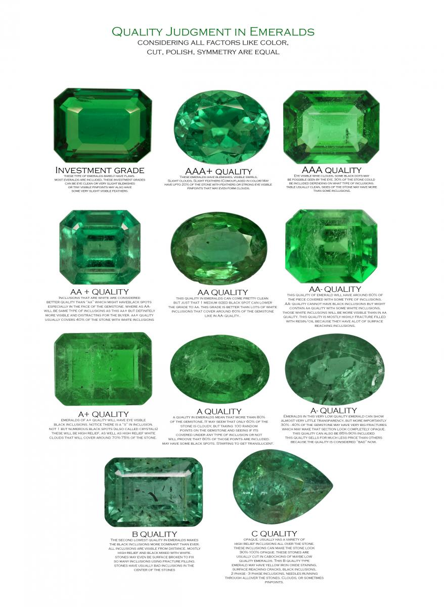 Courtesy of Navneet Gems & Minerals: https://navneetgems.com/wp-content/uploads/2015/05/Quality-of-Emerald-explained-via-pics_0.jpg  https://www.navneetgems.com/