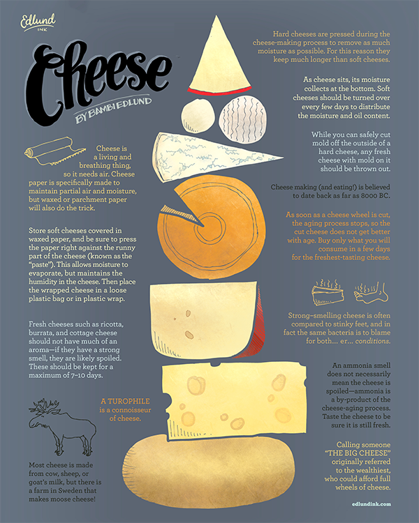 Cheese-BambiEdlund.png
