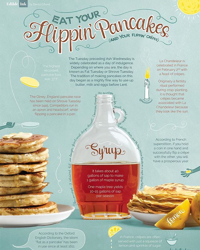 Don't forget to eat your pancakes today! My latest back page for @ediblevancouver is all about pancakes and crêpes, and today is Shrove Tuesday. Get flippin'! #eatmorepancakes #itsyourright #andkindofyourobligationreally #pancakeswillnotbeignored #getouthebutter #apublicserviceannouncement #shrovetuesday Photo by @misssilenth