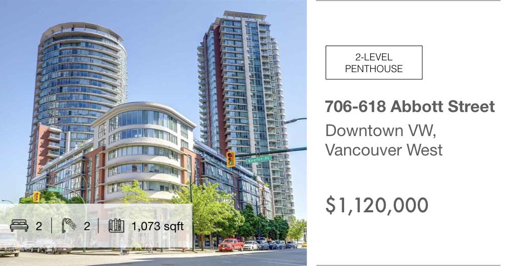 706-618 Abbott Street Vancouver