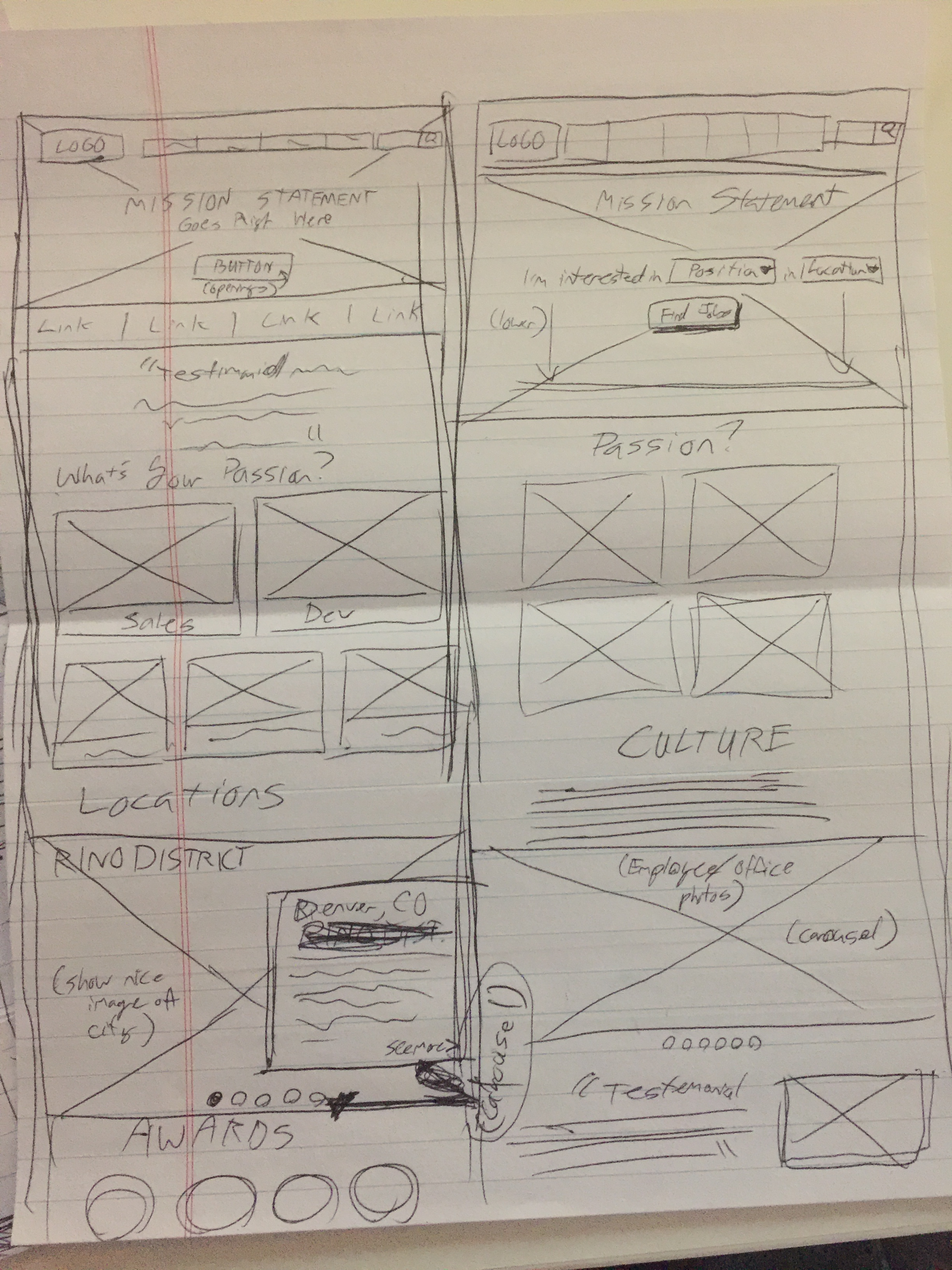 lo-fi careers page wireframes