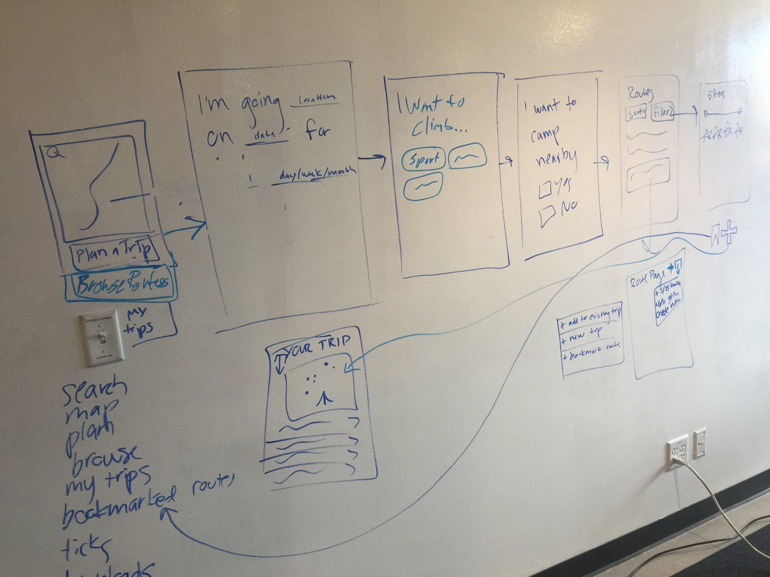 wireframe whiteboard