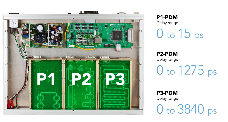 programmable-delay-range.jpg