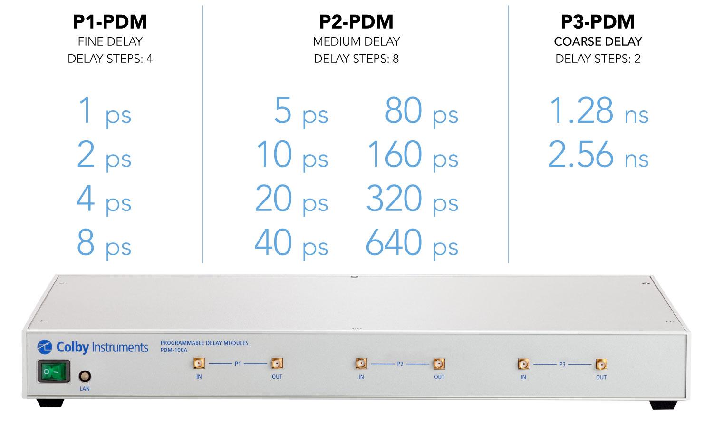 pdm-100A-modular-delay-line-instrument.jpg