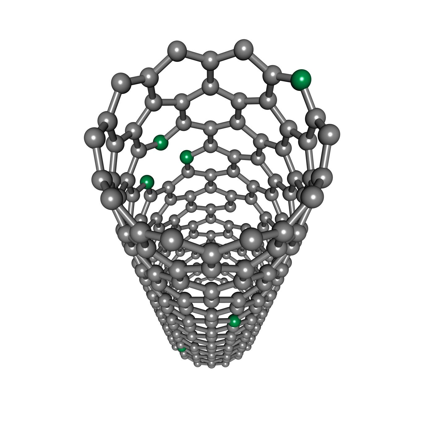 Doping nanomaterials with heteroatoms