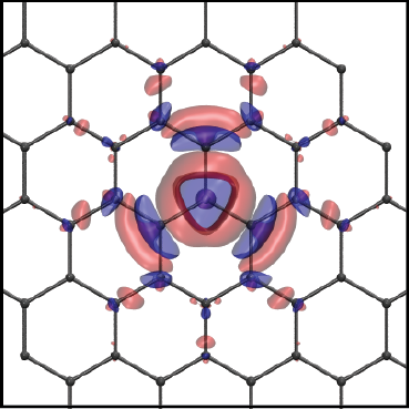 To simulate core level spectra, we can introduce a core hole on one of the atoms. The hole gets screened very efficiently in a metallic system such as graphene, resulting in an oscillating electron density difference compared to the ground state. The energy difference between the excited and ground states is an estimate of the core level binding energy.