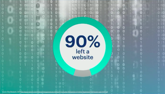 FB 90% left the site.png