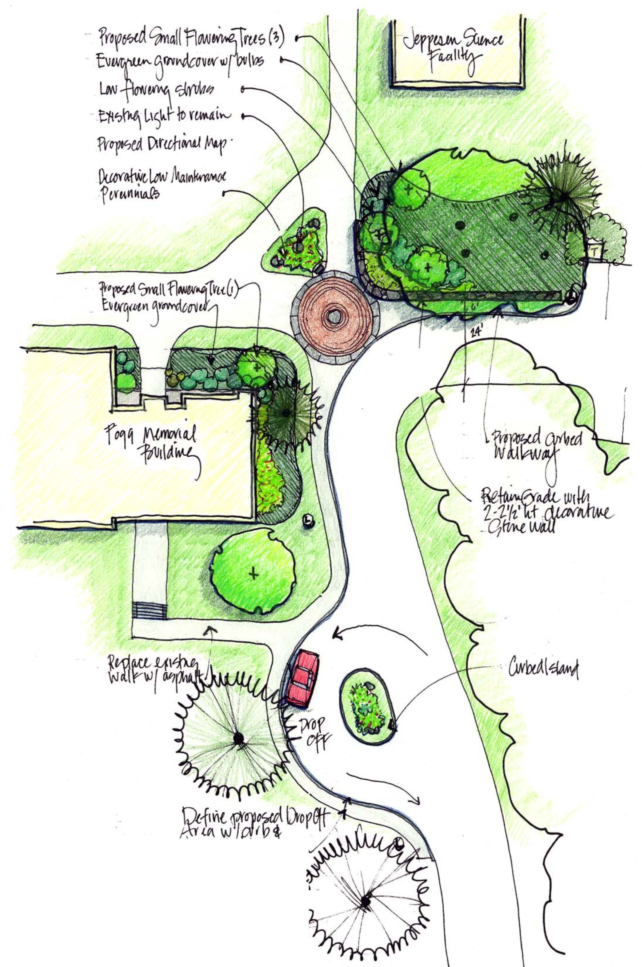 South Entry Landscape Plan color.jpg
