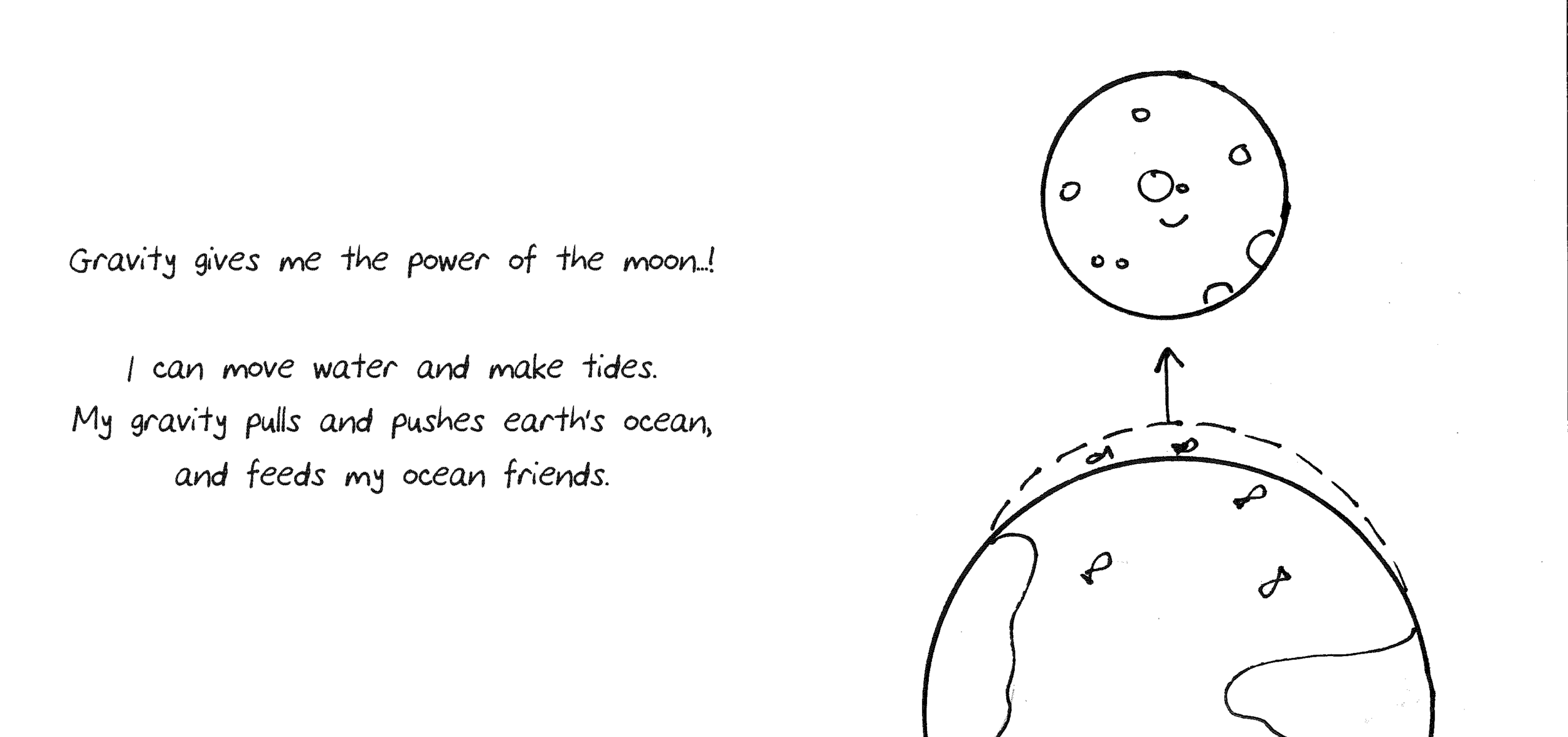 S&B Science Of The Moon_Page_08.png
